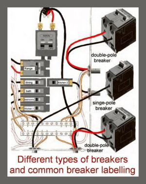 What To Do If An Electrical Breaker Keeps Tripping In Your