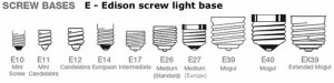 Light Bulb Shapes Types Sizes  Identification Guides and Charts | RemoveandReplace