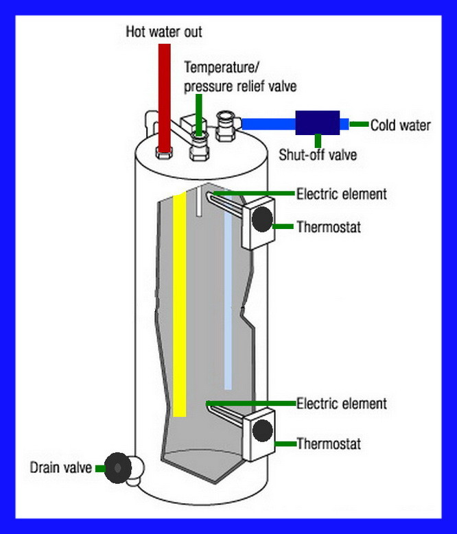 download jayco hot water heater wiring diagram hd version