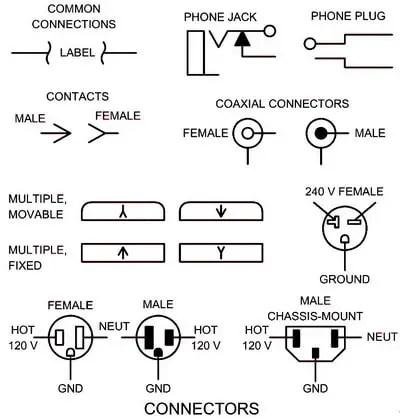automotive wiring diagrams symbols wiring diagram wiring diagrams for diy car repairs youfixcars