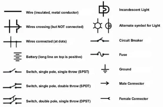 gm wiring symbols elementary wiring diagram symbols