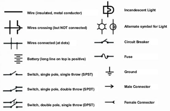 Wiring Diagram Symbols?ssl=1 electrical schematic symbols names and identifications wiring diagram symbols at aneh.co