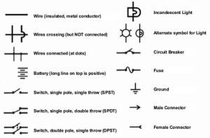 Electrical Schematic Symbols  Names And Identifications