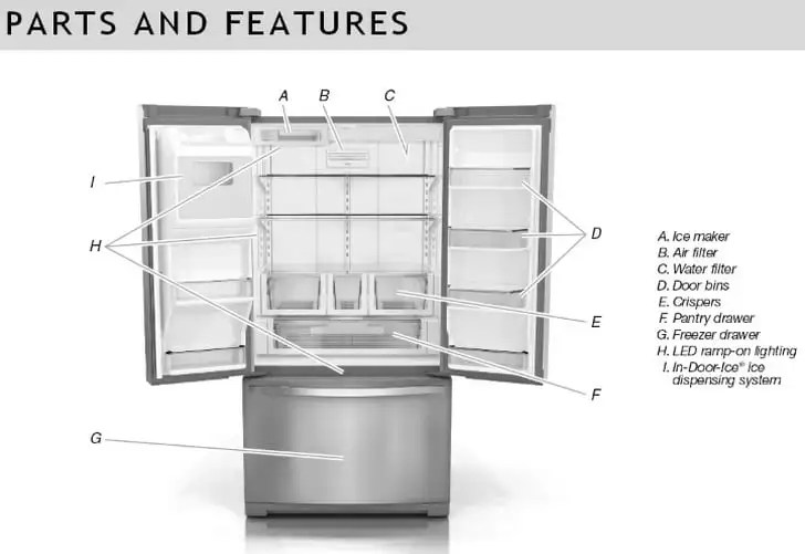 Fridge Interior Parts
