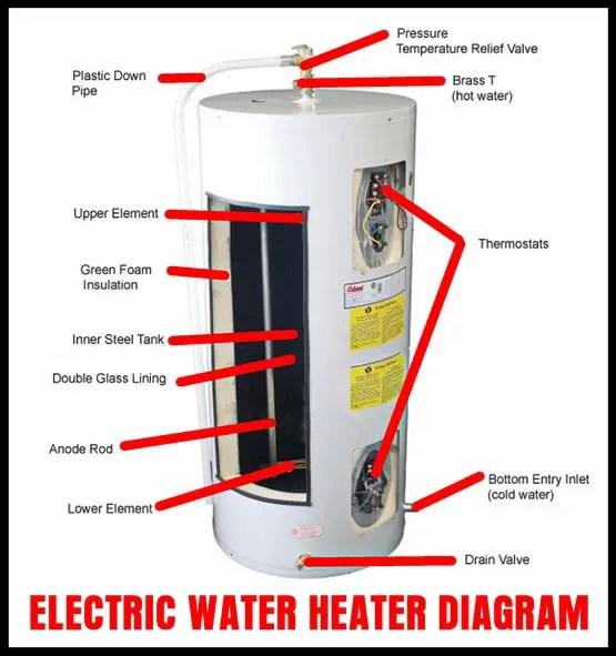 diagram electric hot water heater internal diagram full