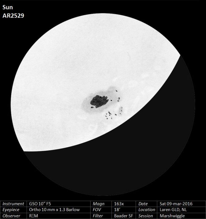 Sun - AR2529