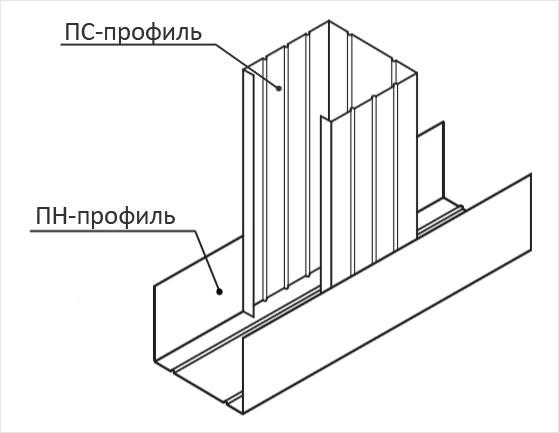 cum să evitați pereții varicoși)