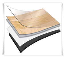 Vinyl is a multi-layer floor covering