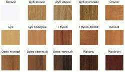 Which laminate to choose for wall decoration