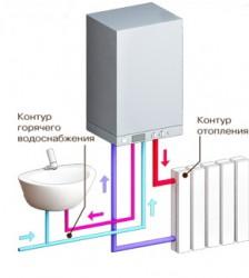 double-circuit gas boiler