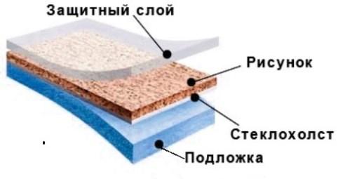 heterogeneous linoleum