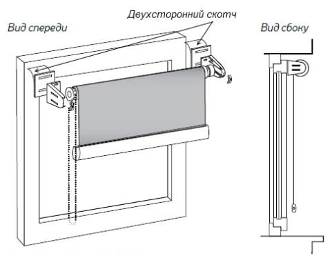 fastening roller blinds