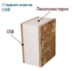 OSB sandwich panels