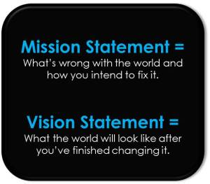 mission-statement-vs-vision-statement