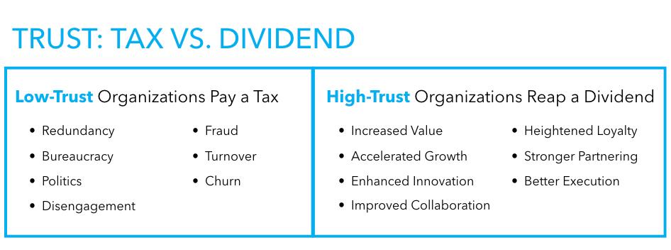 trust tax dividend