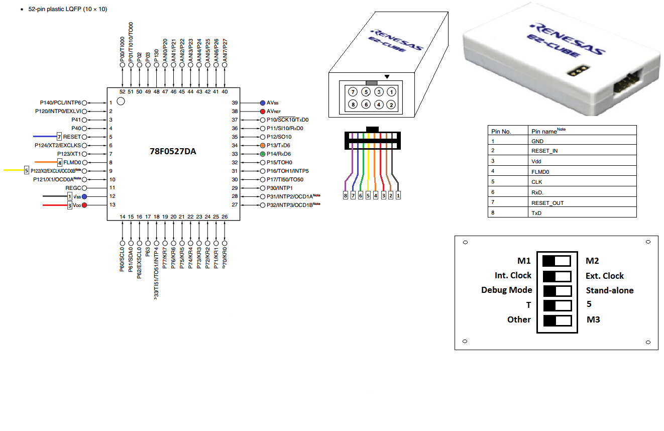 Renesas Ez Cube To Loading Microcontroller 78f Da