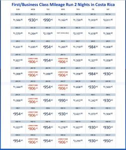 SEA-LIR_FC_Delta_Calendar