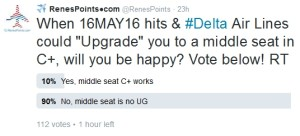 90 percent of twitter readers say delta comfort plus middle seat is no upgrade