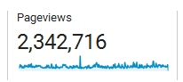 past-year-of-blogging-pageviews