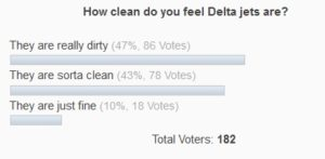 reader-poll-how-clean-are-delta-jets