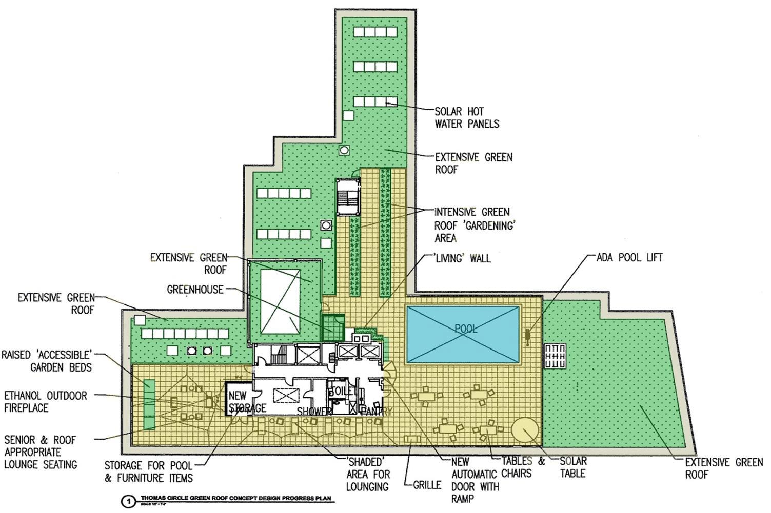100 Greenhouse Floor Plan Energies Free Full Text