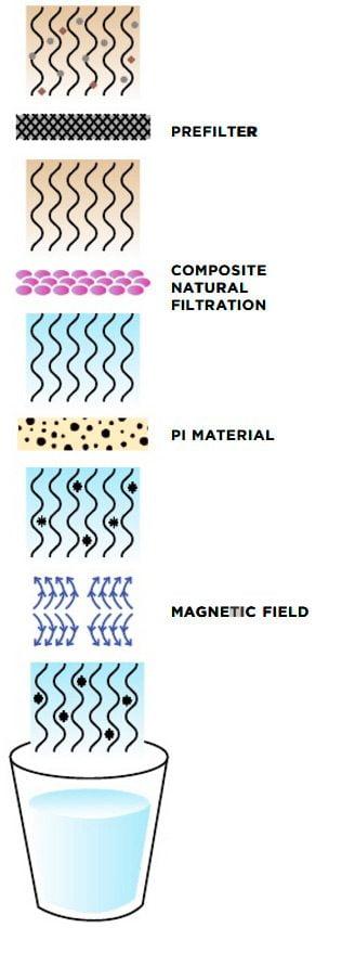 alkaline-water-machine
