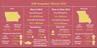 GSP_Mar2016_Snapshot