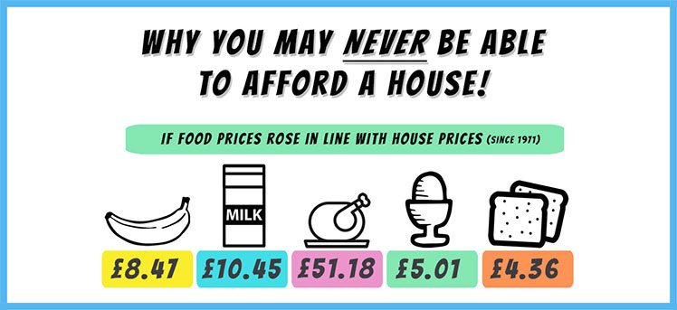 food v house prices