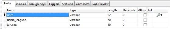 Struktur Tabel Android MySQL