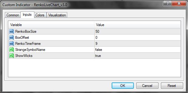 RenkoLiveChart_v3 0 Indicator for MT4