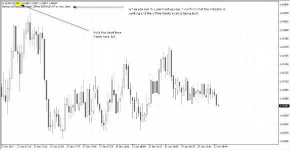Renko Live Chart Indicator - How to check if the indicator is working
