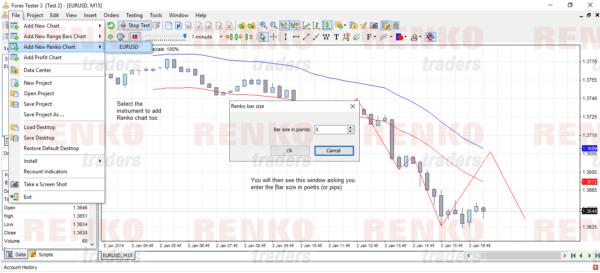 Adding Renko Charts on Forex tester 3