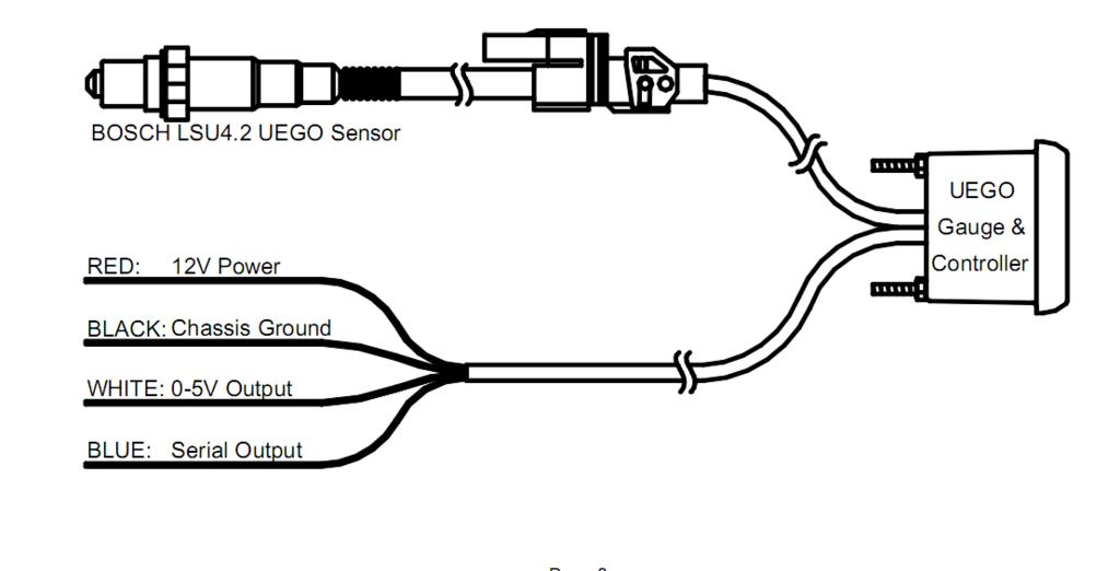 Nice Air Fuel Ratio Meter Wiring Diagram Ideas - Electrical ...