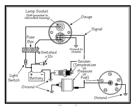 75591d1125497264 oil temp gauge sender wiring vdo gauge install?resize=542%2C435&ssl=1 electric oil pressure gauge wiring diagram electric wiring  at eliteediting.co