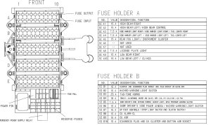 CGT cigarette lighter  12v  fuse ?  Rennlist  Porsche Discussion Forums