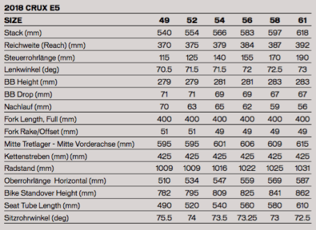 CRUX SPORT E5 Rahmengrößen