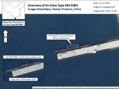 Figure 2 - Overview of Jin-Class Type 094