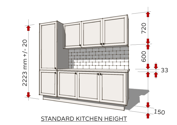 Standard Dimensions For Australian Kitchens (Illustrated