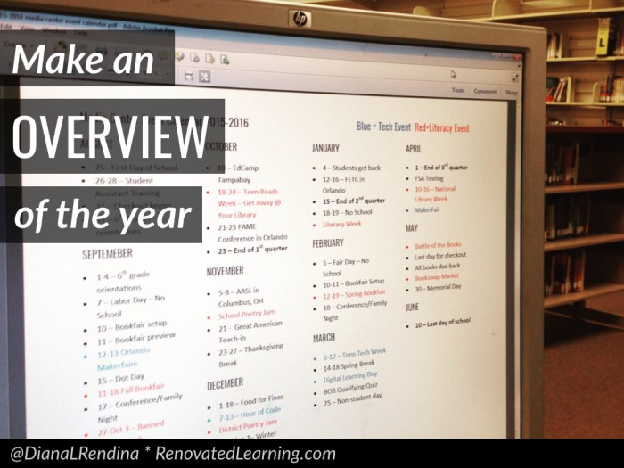 Make an overview of the year