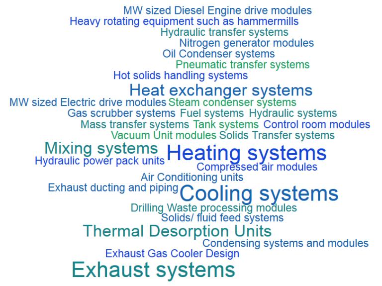 ReNuTec Solutions - Oil&Gas Modules