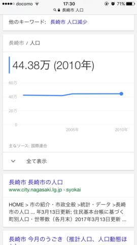 長崎市の人口