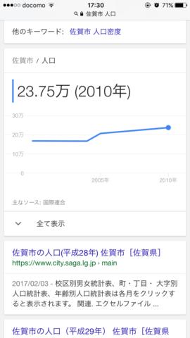 佐賀市の人口