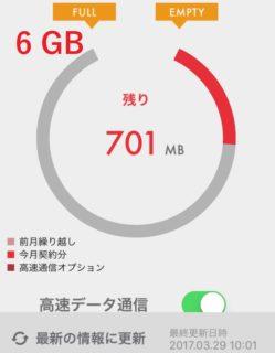 楽天モバイルデータ通信容量確認画面
