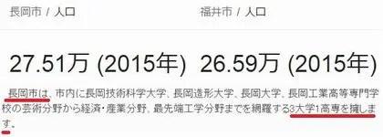 長岡市の人口と福井市の人口の比較と長岡市の大学数