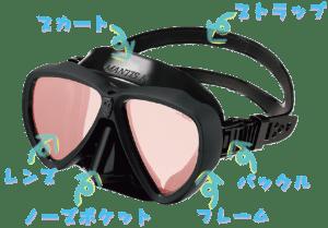 自分に合ったダイビングマスクの選び方