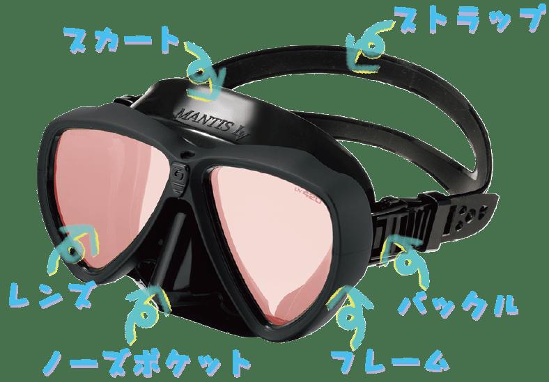 ダイビングマスク 選び方