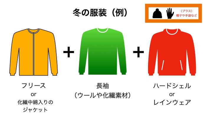 登山の冬の服装