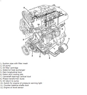 Alfa Romeo 147 repair manual Only £799 Download this