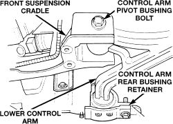 | Repair Guides | Front Suspension | Lower Control Arm