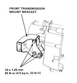 C6 Transmission Linkage Diagram Turbo 350 Transmission Linkage Diagram Wiring Diagram ~ Odicis